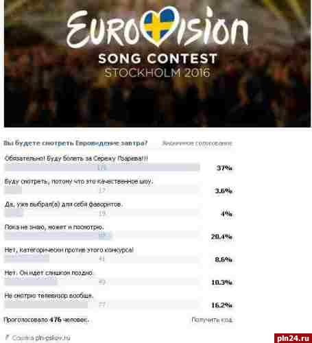 37% участников опроса ПЛН будут болеть за Сергея Лазарева на «Евровидении-2016»